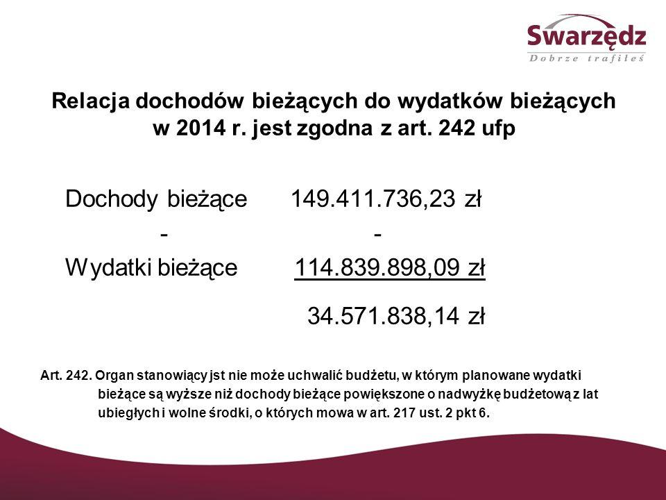 Zadania inwestycyjne w latach 2013-2017 Nazwa zadania 2014201520162017 Budowa drogi łączącej ul.