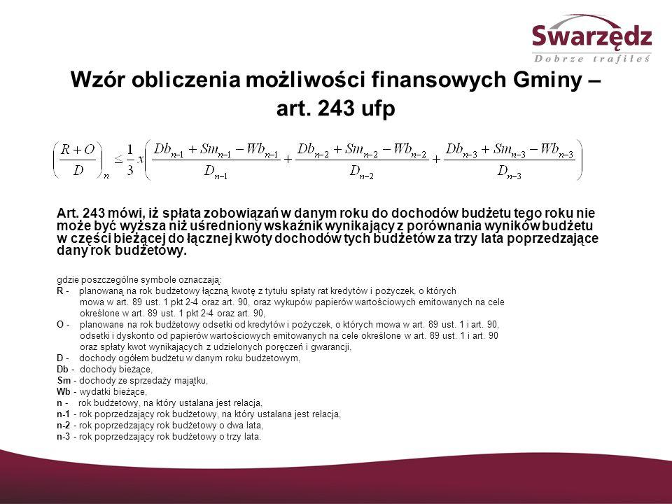 Możliwości finansowe Gminy w oparciu o art.243 ufp w 2014 r.