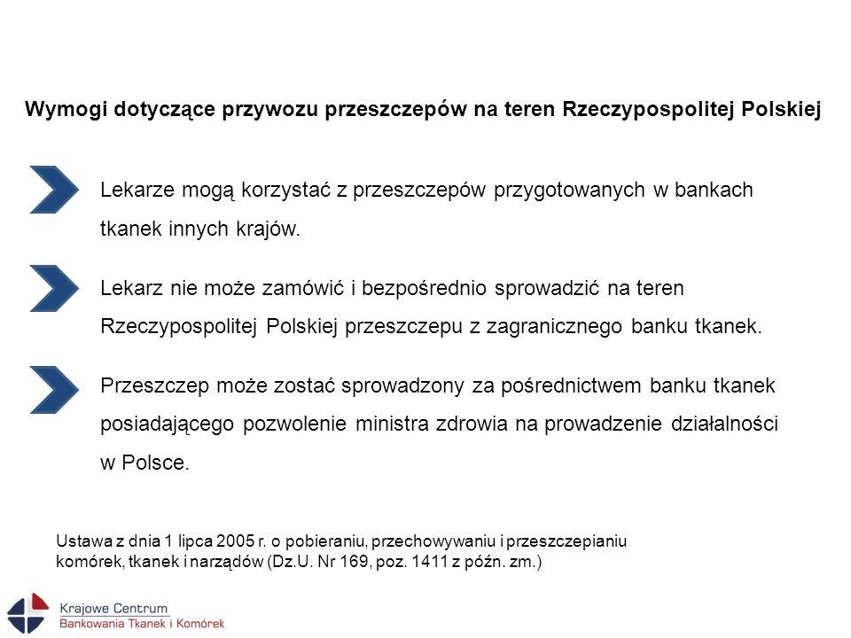 Wymogi dotyczące przywozu przeszczepów na teren Rzeczypospolitej Polskiej Lekarze mogą korzystać z przeszczepów przygotowanych w bankach tkanek innych