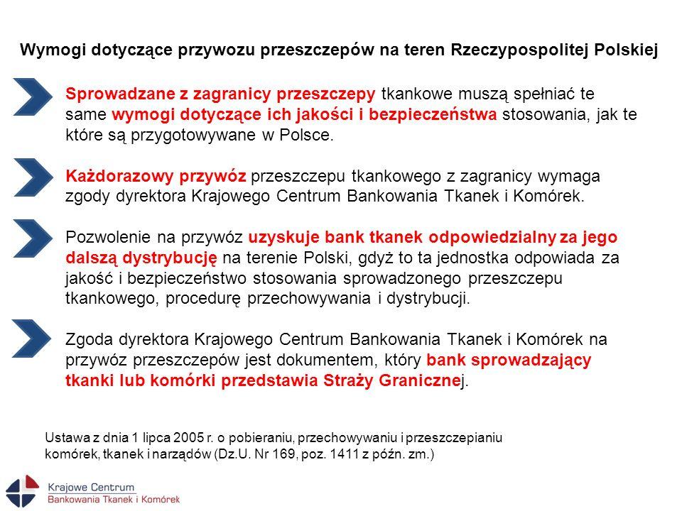 Wymogi dotyczące przywozu przeszczepów na teren Rzeczypospolitej Polskiej Sprowadzane z zagranicy przeszczepy tkankowe muszą spełniać te same wymogi d