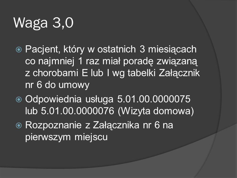 Waga 3,0 – Pułapki rozpoznań Rozpoznania po kropce nie kwalifikujące do wagi 3,0, np.