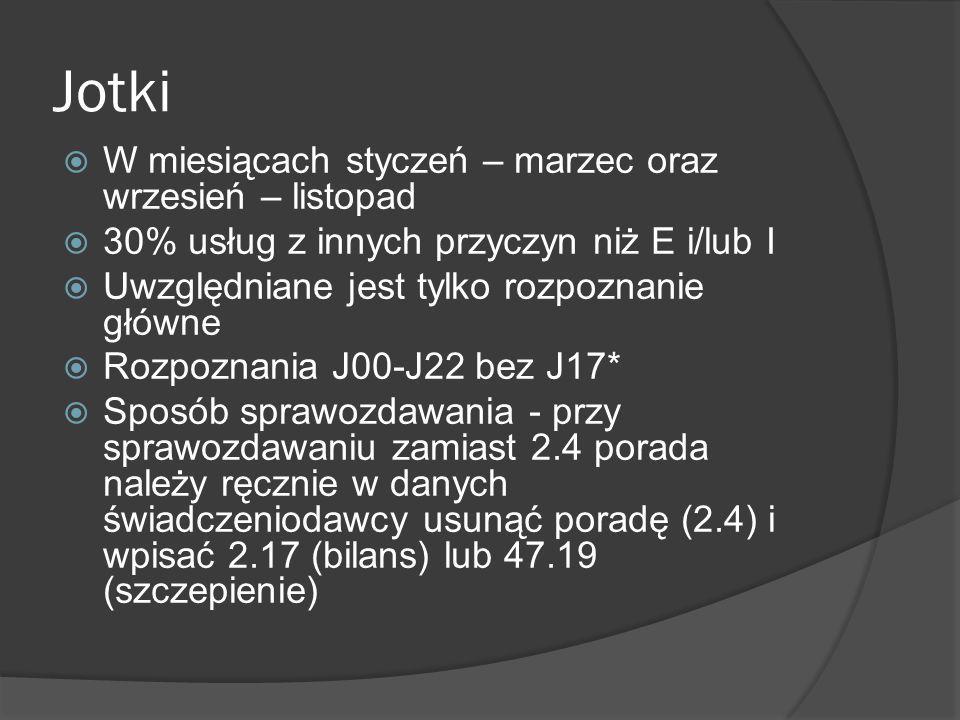 Profilaktyka CHUK 48 zł SIMP 35, 40, 45, 50, 55 lat Dotychczas bez rozpoznania E lub I System automatycznie wykreśla osoby z tymi rozpoznaniami leczone w szpitalach lub AOS (KAMSOFT) Nie wykreśla osób leczonych w POZ!!!