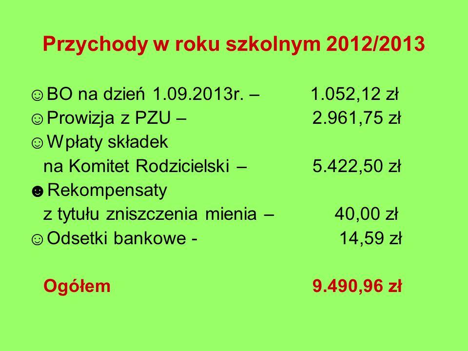 Przychody w roku szkolnym 2012/2013 BO na dzień 1.09.2013r.