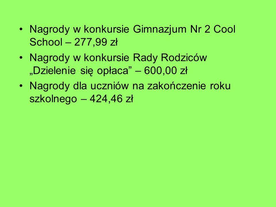 Nagrody w konkursie Gimnazjum Nr 2 Cool School – 277,99 zł Nagrody w konkursie Rady Rodziców Dzielenie się opłaca – 600,00 zł Nagrody dla uczniów na zakończenie roku szkolnego – 424,46 zł
