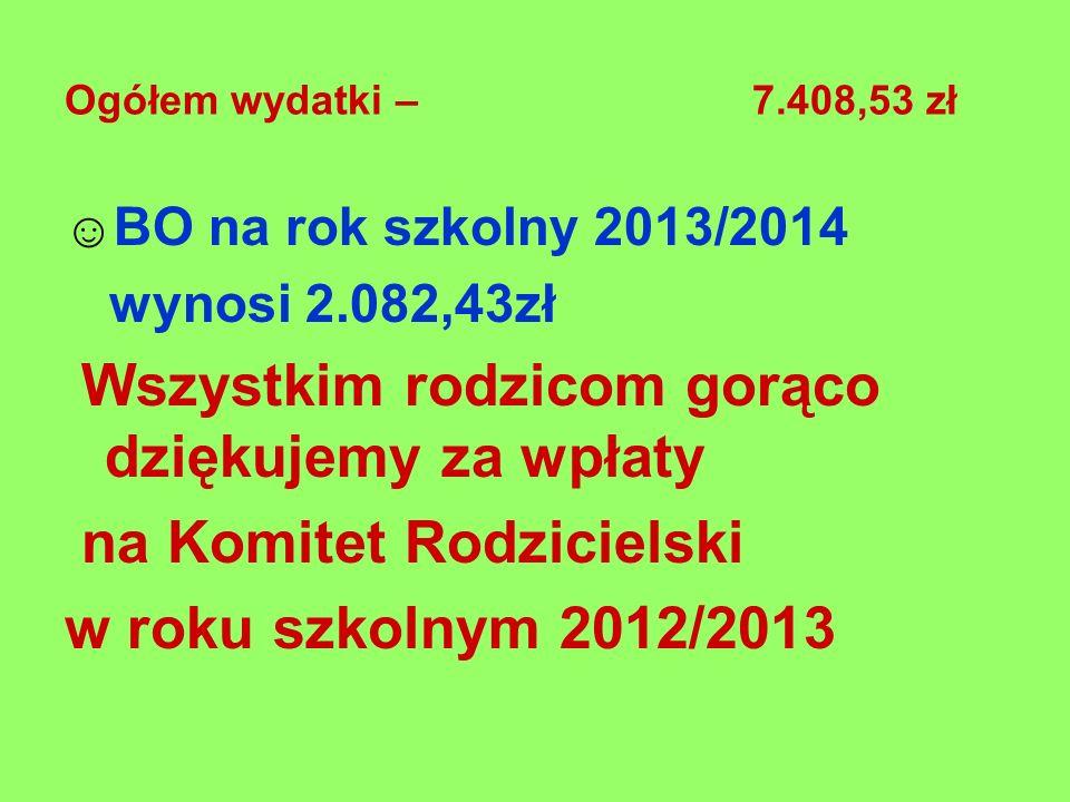 Ogółem wydatki – 7.408,53 zł BO na rok szkolny 2013/2014 wynosi 2.082,43zł Wszystkim rodzicom gorąco dziękujemy za wpłaty na Komitet Rodzicielski w roku szkolnym 2012/2013
