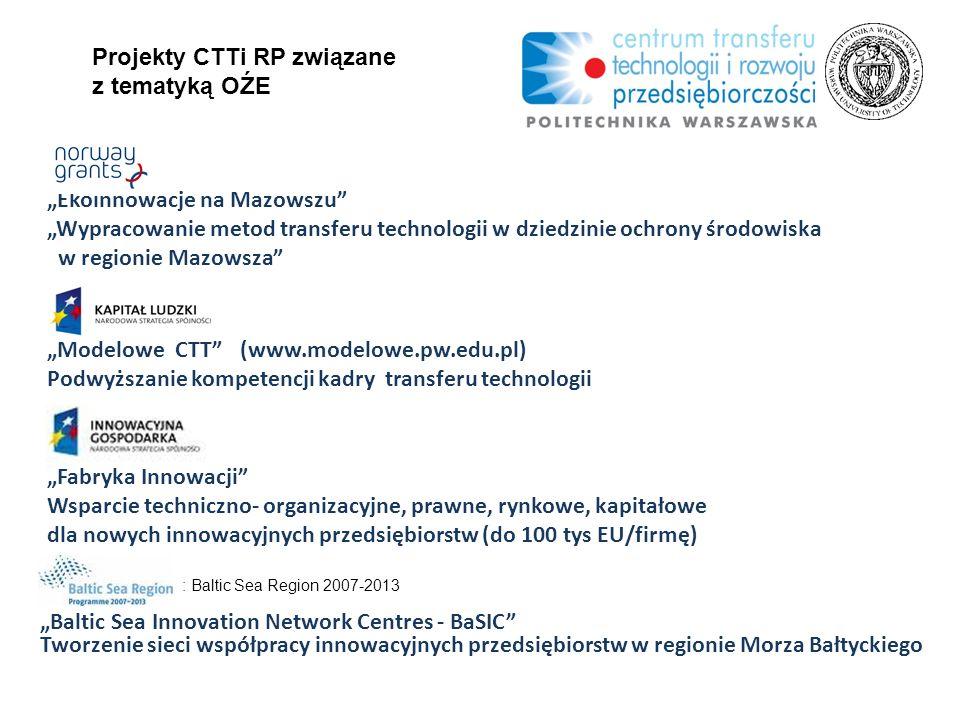 Ekoinnowacje na Mazowszu Wypracowanie metod transferu technologii w dziedzinie ochrony środowiska w regionie Mazowsza Modelowe CTT (www.modelowe.pw.edu.pl) Podwyższanie kompetencji kadry transferu technologii Fabryka Innowacji Wsparcie techniczno- organizacyjne, prawne, rynkowe, kapitałowe dla nowych innowacyjnych przedsiębiorstw (do 100 tys EU/firmę) Baltic Sea Innovation Network Centres - BaSIC Tworzenie sieci współpracy innowacyjnych przedsiębiorstw w regionie Morza Bałtyckiego : Baltic Sea Region 2007-2013 Projekty CTTi RP związane z tematyką OŹE
