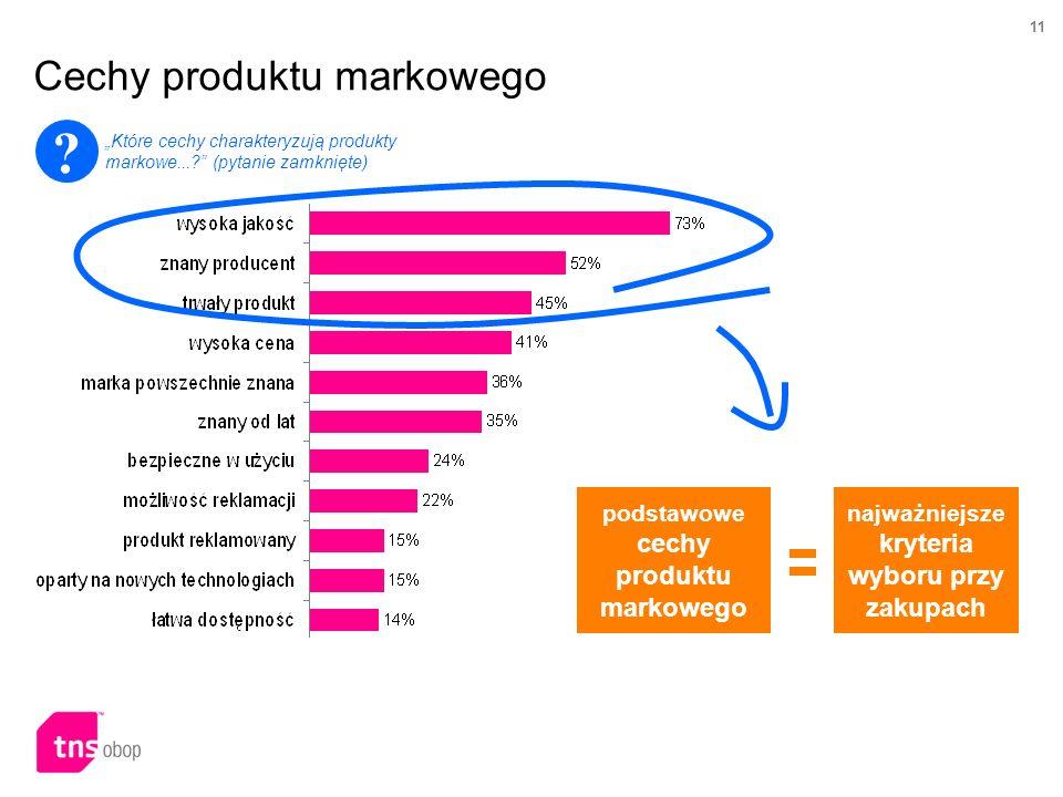 11 Cechy produktu markowego ? Które cechy charakteryzują produkty markowe...? (pytanie zamknięte) podstawowe cechy produktu markowego najważniejsze kr