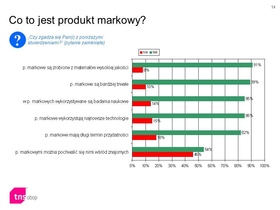 14 Co to jest produkt markowy? ? Czy zgadza się Pan(i) z poniższymi stwierdzeniami? (pytanie zamknięte)