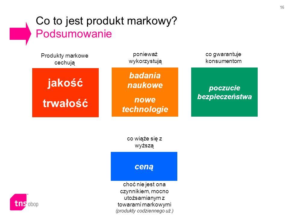 16 Co to jest produkt markowy? Podsumowanie jakość trwałość Produkty markowe cechują ponieważ wykorzystują badania naukowe nowe technologie co gwarant