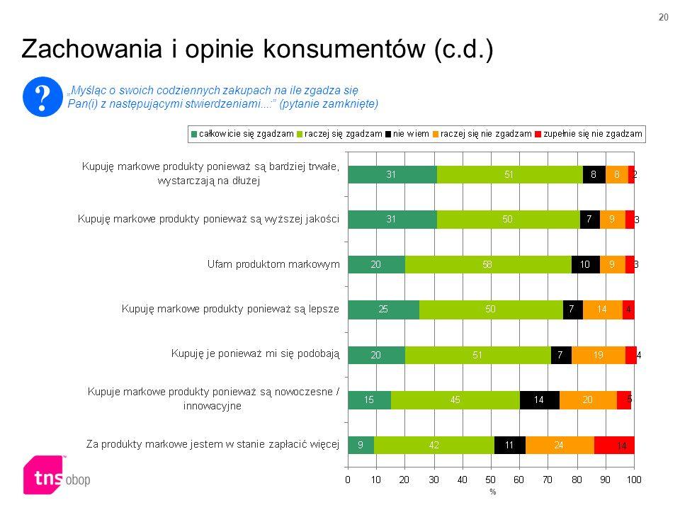20 Zachowania i opinie konsumentów (c.d.) .