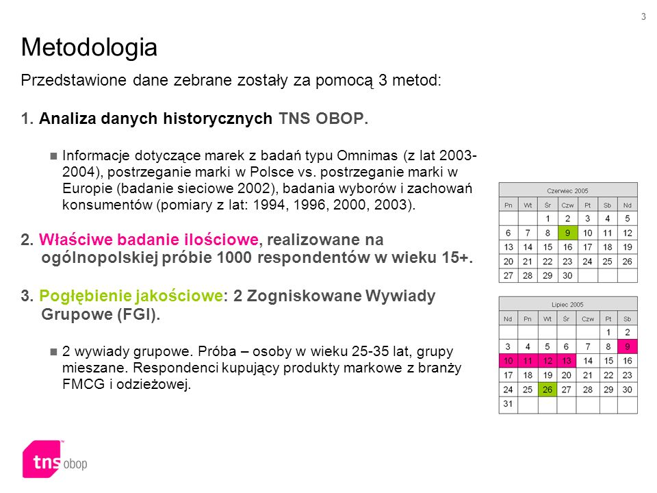 3 Metodologia Przedstawione dane zebrane zostały za pomocą 3 metod: 1. Analiza danych historycznych TNS OBOP. Informacje dotyczące marek z badań typu