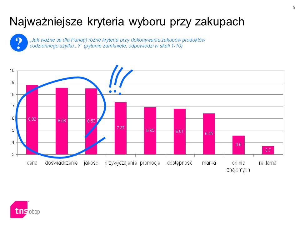 więcej danych analizy demograficzne trendy Dorota Szczerbicka, Stowarzyszenie ProMarka: dorota@marka.pl dziękuję Artur Czajka Head of Consumer Research TNS OBOP