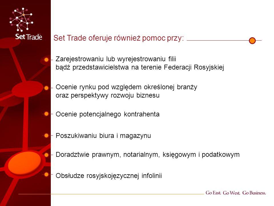 Zarejestrowaniu lub wyrejestrowaniu filii bądź przedstawicielstwa na terenie Federacji Rosyjskiej Ocenie rynku pod względem określonej branży oraz per