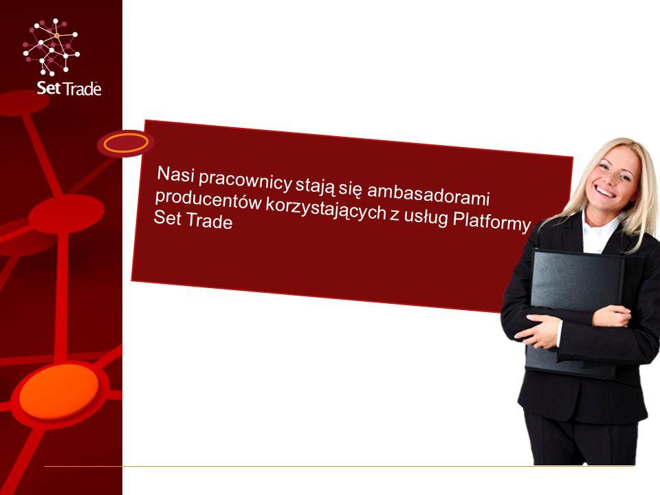 Pakiet Partner Ustalenie krajów docelowych Ustalenie grupy potencjalnych klientów Przygotowanie oferty handlowej Telemarketing i e-mailing wcześniej przygotowanej oferty Budowanie relacji handlowej z klientem o : małym, średnim i dużym stopniu zainteresowania telefonicznie, e-mailowo lub osobiście w siedzibie klienta Sprawozdanie miesięcznych raportów Przewiduje budowanie trwałych stosunków z zainteresowanymi przedsiębiorcami po przez dystrybucję ich towarów na wybranych rynkach docelowych.