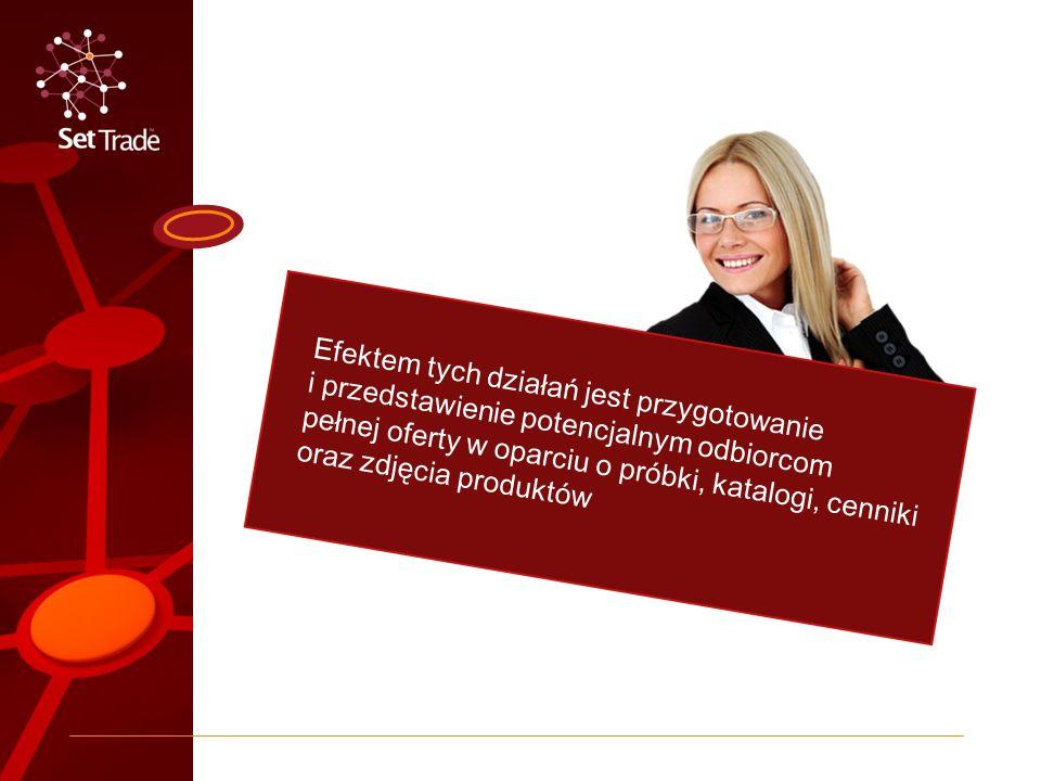 Efektem tych działań jest przygotowanie i przedstawienie potencjalnym odbiorcom pełnej oferty w oparciu o próbki, katalogi, cenniki oraz zdjęcia produktów