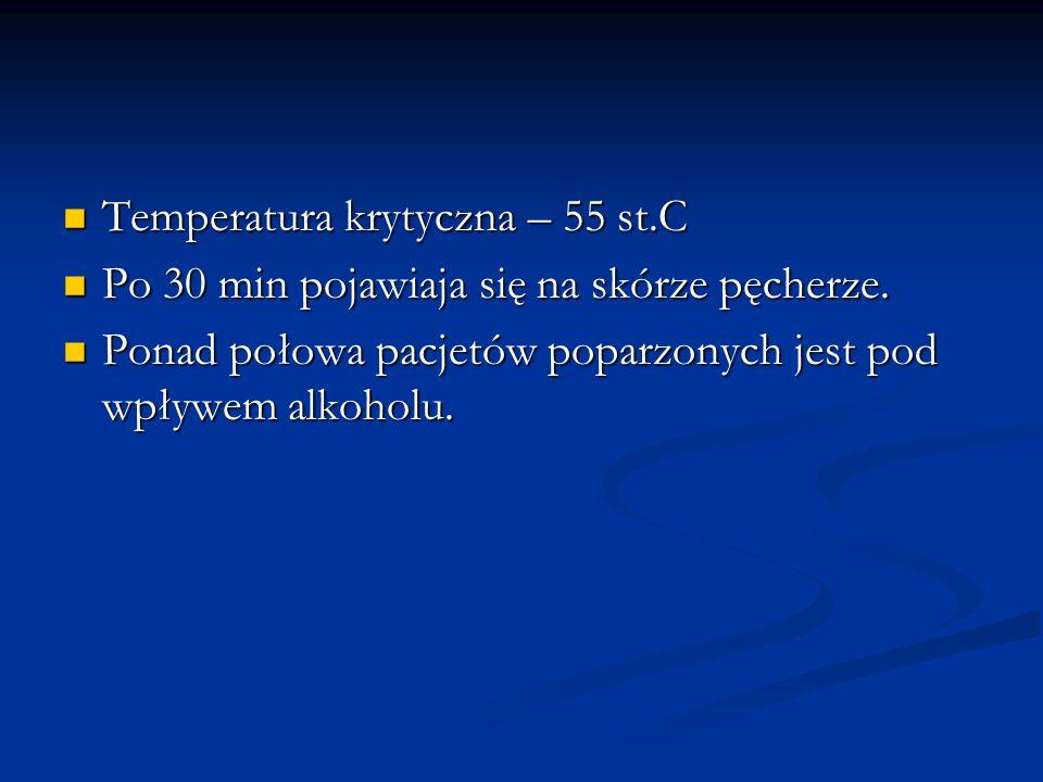 Temperatura krytyczna – 55 st.C Temperatura krytyczna – 55 st.C Po 30 min pojawiaja się na skórze pęcherze.