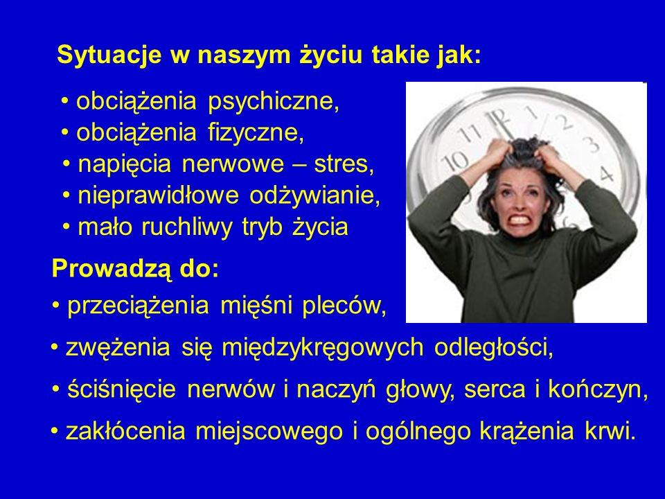 Sytuacje w naszym życiu takie jak: obciążenia psychiczne, nieprawidłowe odżywianie, obciążenia fizyczne, napięcia nerwowe – stres, mało ruchliwy tryb
