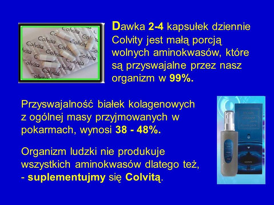 Przyswajalność białek kolagenowych z ogólnej masy przyjmowanych w pokarmach, wynosi 38 - 48%. D awka 2-4 kapsułek dziennie Colvity jest małą porcją wo