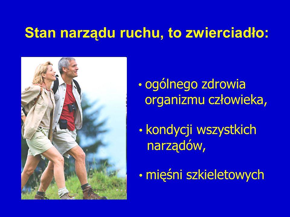 Stan narządu ruchu, to zwierciadło: ogólnego zdrowia kondycji wszystkich mięśni szkieletowych narządów, organizmu człowieka,