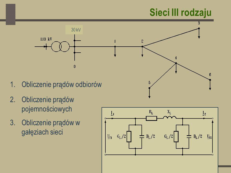 Sieci III rodzaju 30 kV 1.Obliczenie prądów odbiorów 2.Obliczenie prądów pojemnościowych 3.Obliczenie prądów w gałęziach sieci