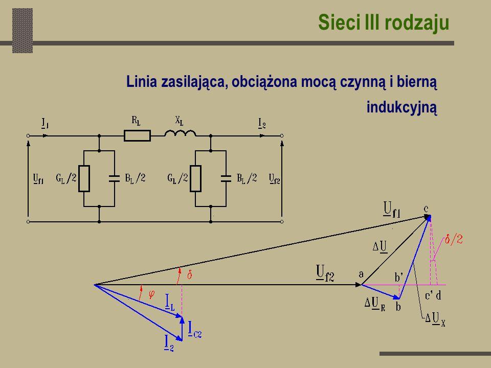 Sieci III rodzaju Linia zasilająca, obciążona mocą czynną i bierną indukcyjną