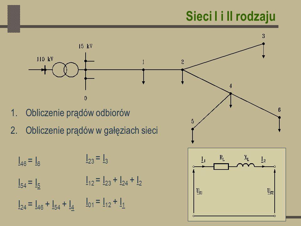 Sieci I i II rodzaju 1.Obliczenie prądów odbiorów 2.Obliczenie prądów w gałęziach sieci I 46 = I 6 I 54 = I 5 I 24 = I 46 + I 54 + I 4 I 23 = I 3 I 12