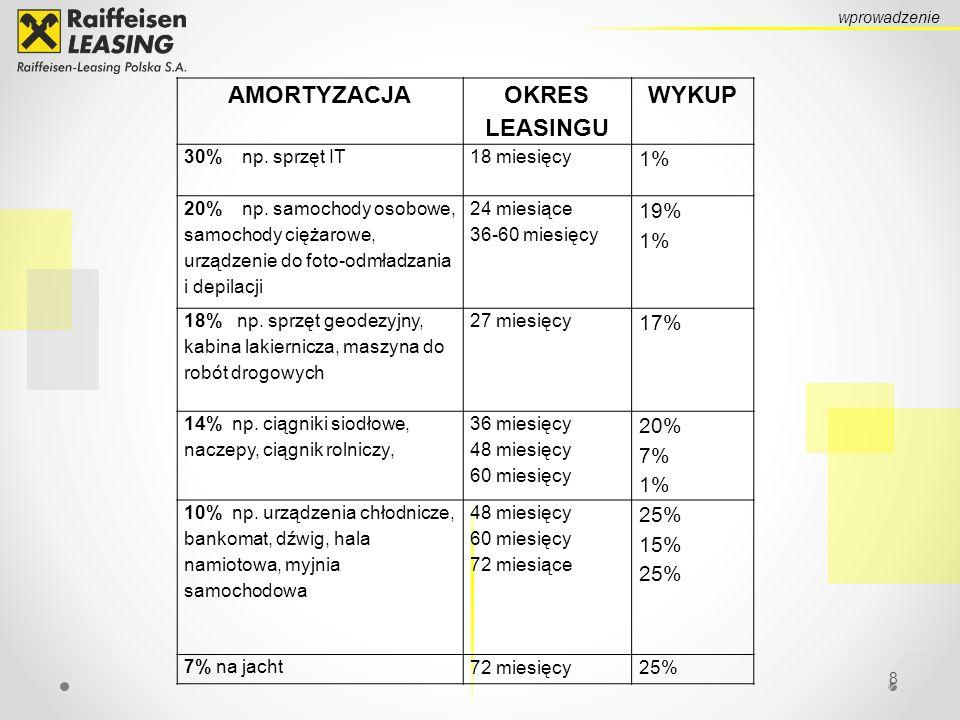 8 wprowadzenie AMORTYZACJA OKRES LEASINGU WYKUP 30% np. sprzęt IT 18 miesięcy 1% 20% np. samochody osobowe, samochody ciężarowe, urządzenie do foto-od