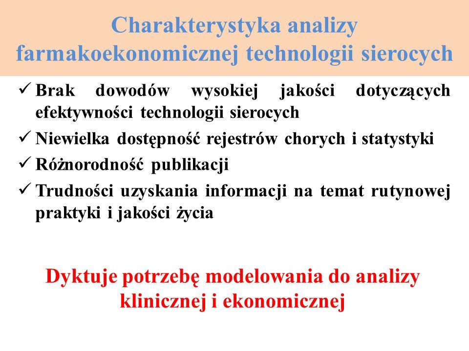 Brak dowodów wysokiej jakości dotyczących efektywności technologii sierocych Niewielka dostępność rejestrów chorych i statystyki Różnorodność publikac