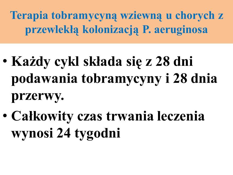 Terapia tobramycyną wziewną u chorych z przewlekłą kolonizacją P. aeruginosa Każdy cykl składa się z 28 dni podawania tobramycyny i 28 dnia przerwy. C
