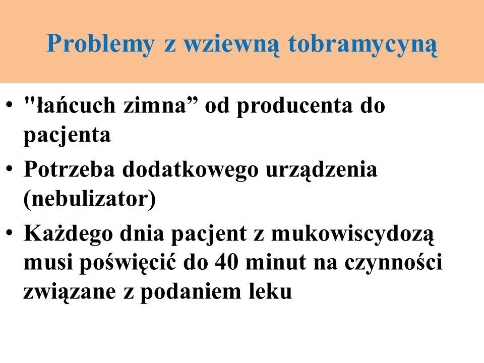 Problemy z wziewną tobramycyną