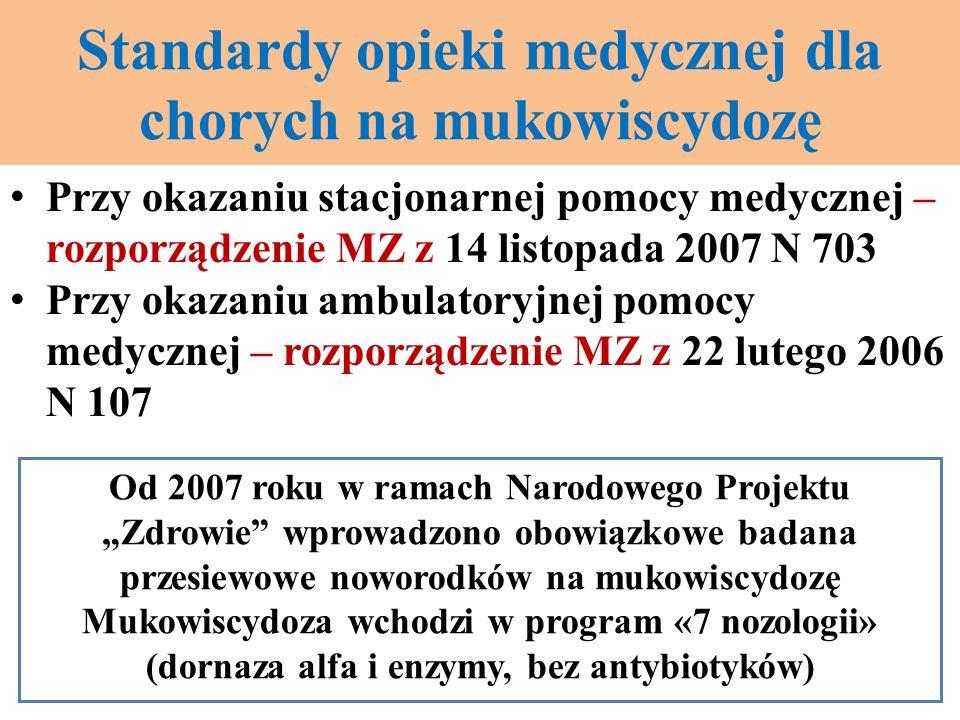 Standardy opieki medycznej dla chorych na mukowiscydozę Przy okazaniu stacjonarnej pomocy medycznej – rozporządzenie MZ z 14 listopada 2007 N 703 Przy