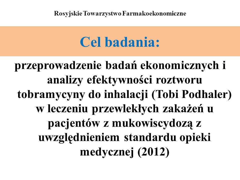 Cel badania: przeprowadzenie badań ekonomicznych i analizy efektywności roztworu tobramycyny do inhalacji (Tobi Podhaler) w leczeniu przewlekłych zaka