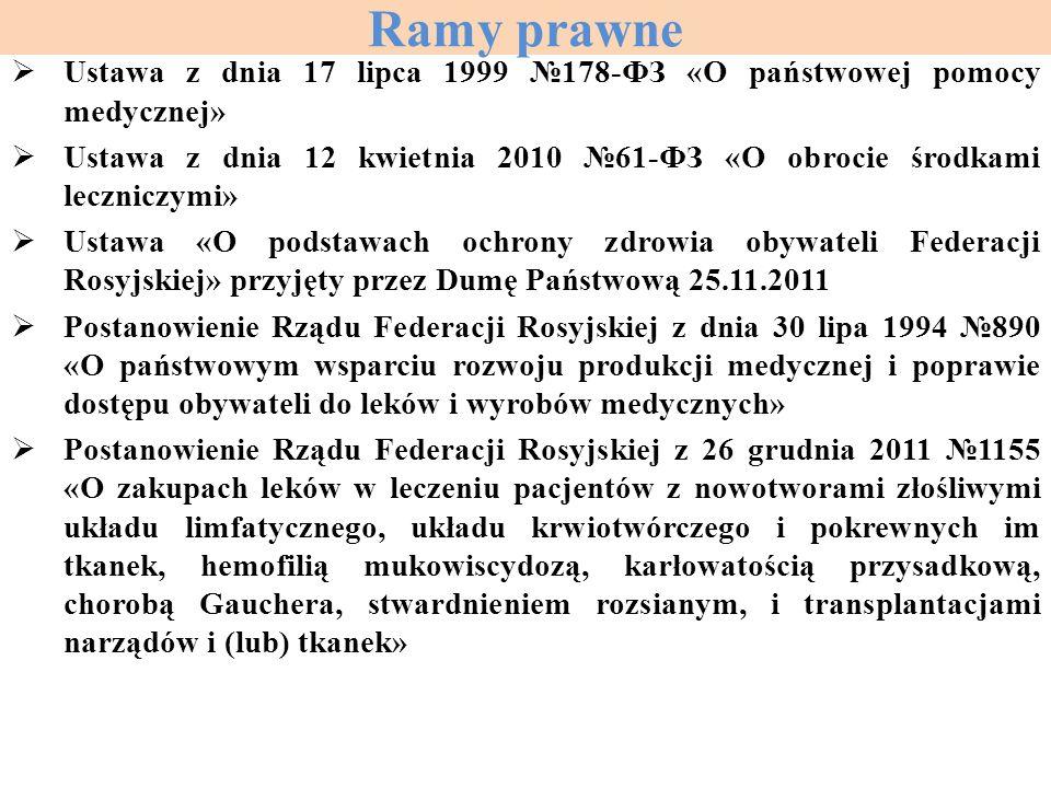 Ramy prawne Ustawa z dnia 17 lipca 1999 178-ФЗ «О państwowej pomocy medycznej» Ustawa z dnia 12 kwietnia 2010 61-ФЗ «O obrocie środkami leczniczymi» U