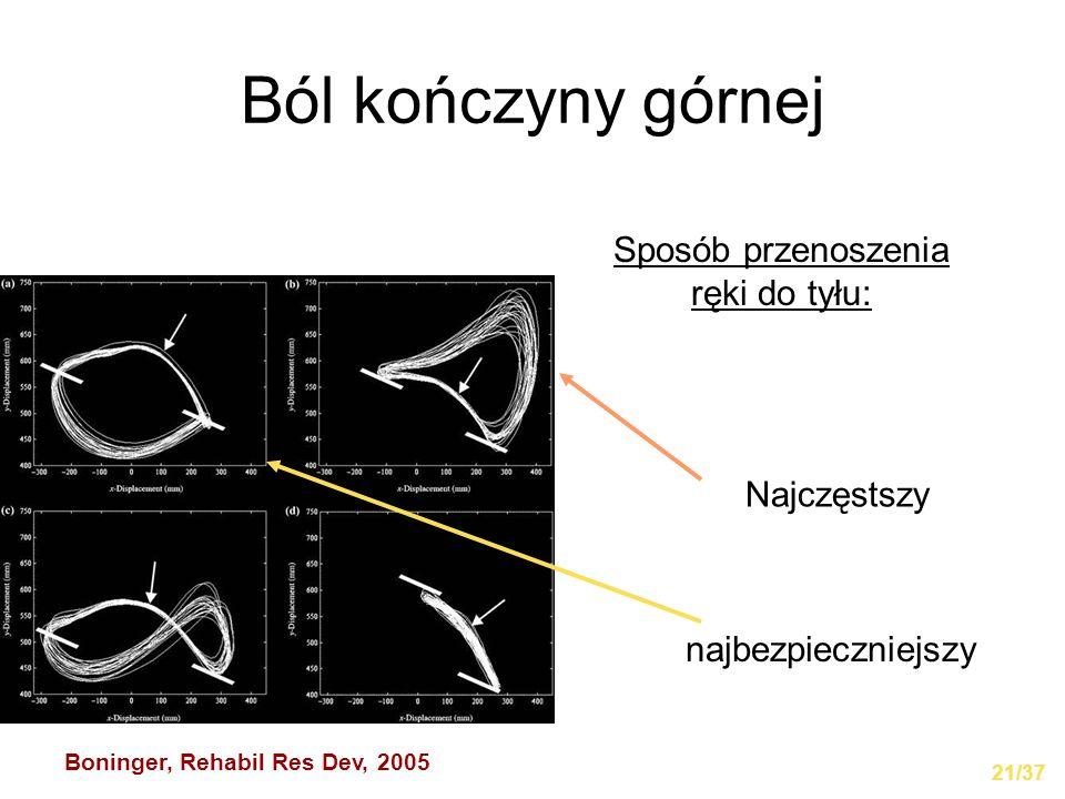 Ból kończyny górnej Najczęstszy najbezpieczniejszy Sposób przenoszenia ręki do tyłu: Boninger, Rehabil Res Dev, 2005 21/37