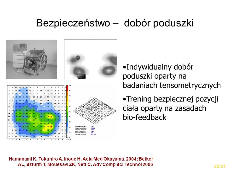 Bezpieczeństwo – dobór poduszki Hamanami K, Tokuhiro A, Inoue H. Acta Med Okayama. 2004; Betker AL, Szturm T, Moussavi ZK, Nett C. Adv Comp Sci Techno