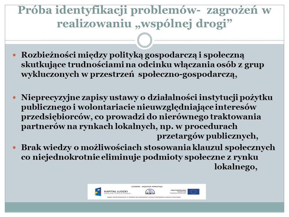 Próba identyfikacji problemów- zagrożeń w realizowaniu wspólnej drogi Rozbieżności między polityką gospodarczą i społeczną skutkujące trudnościami na