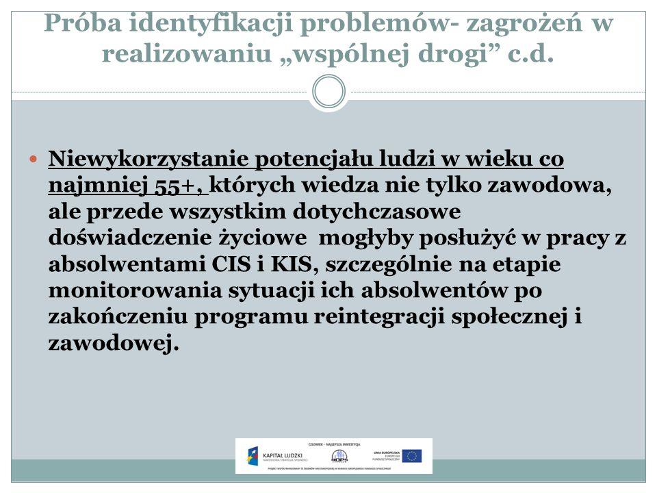 Próba identyfikacji problemów- zagrożeń w realizowaniu wspólnej drogi c.d. Niewykorzystanie potencjału ludzi w wieku co najmniej 55+, których wiedza n