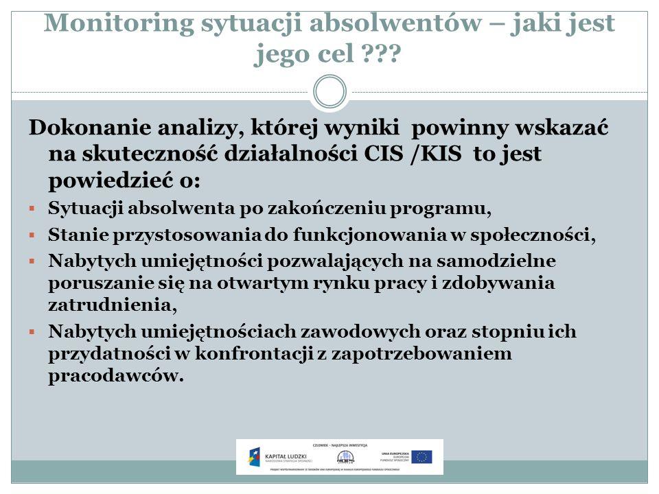 Monitoring sytuacji absolwentów – jaki jest jego cel ??? Dokonanie analizy, której wyniki powinny wskazać na skuteczność działalności CIS /KIS to jest