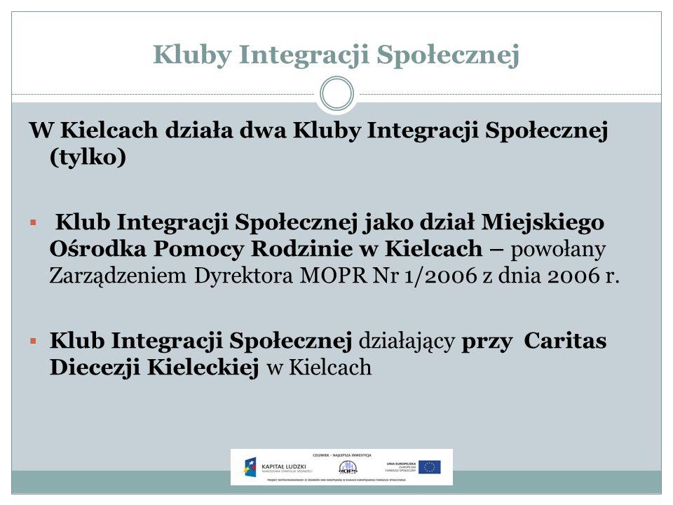 Kluby Integracji Społecznej W Kielcach działa dwa Kluby Integracji Społecznej (tylko) Klub Integracji Społecznej jako dział Miejskiego Ośrodka Pomocy