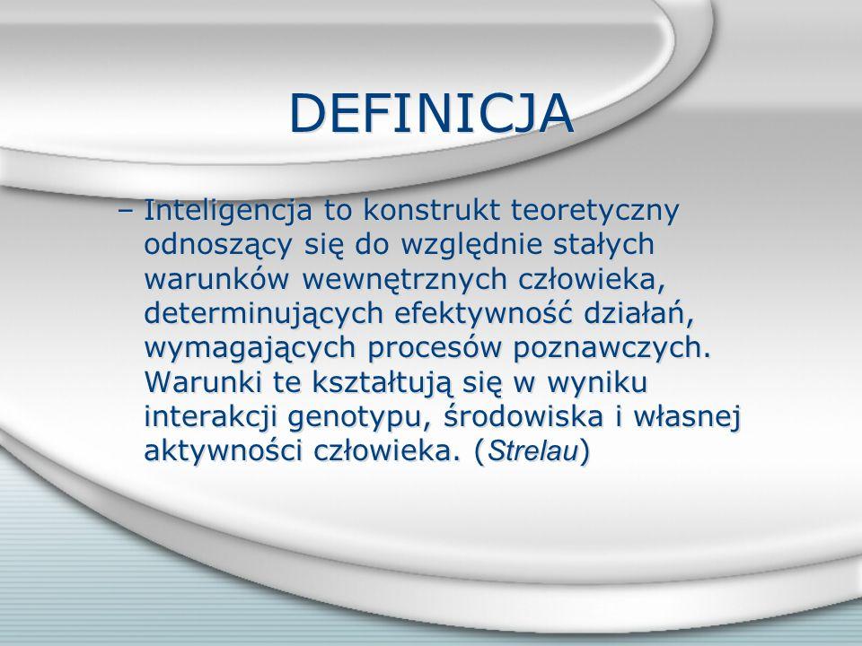 Cechy indywidualne Inteligencja Zdolności Niepokój o ewentualne niepowodzenia Poglądy Aktualna aktywność Styl poznawczy Zainteresowania Wiedza Poziom aspiracji Motywy i nastawienia Inteligencja Zdolności Niepokój o ewentualne niepowodzenia Poglądy Aktualna aktywność Styl poznawczy Zainteresowania Wiedza Poziom aspiracji Motywy i nastawienia