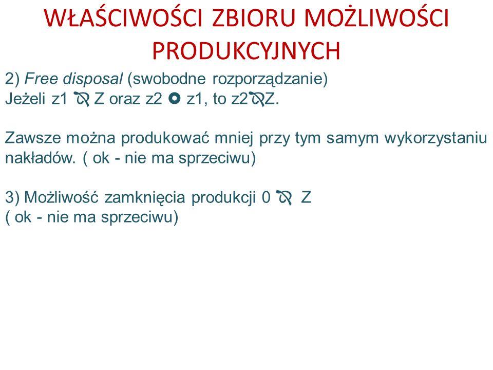 WŁAŚCIWOŚCI ZBIORU MOŻLIWOŚCI PRODUKCYJNYCH 2) Free disposal (swobodne rozporządzanie) Jeżeli z1 Z oraz z2 z1, to z2 Z. Zawsze można produkować mniej