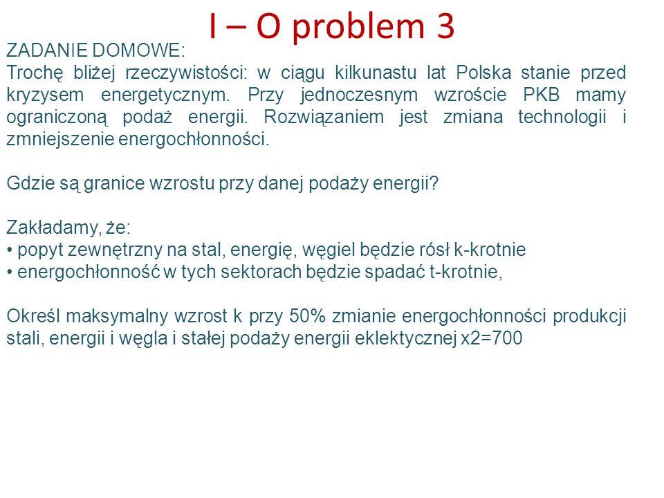 I – O problem 3 ZADANIE DOMOWE: Trochę bliżej rzeczywistości: w ciągu kilkunastu lat Polska stanie przed kryzysem energetycznym. Przy jednoczesnym wzr
