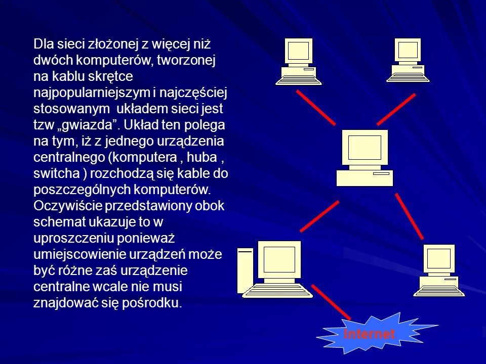 Dla sieci złożonej z więcej niż dwóch komputerów, tworzonej na kablu skrętce najpopularniejszym i najczęściej stosowanym układem sieci jest tzw gwiazda.