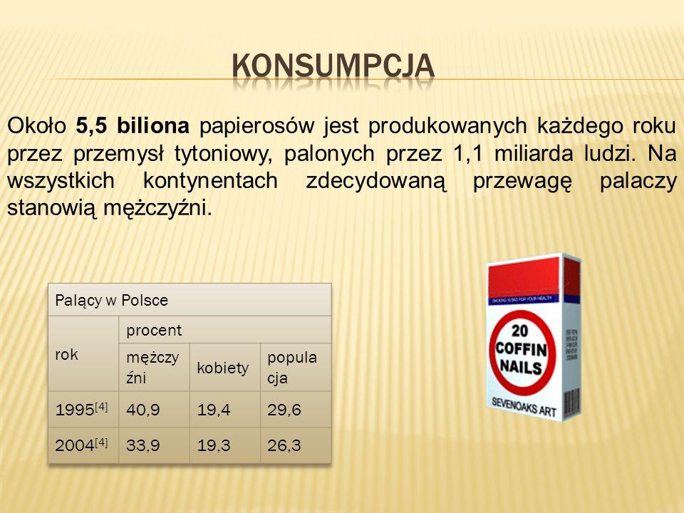 Około 5,5 biliona papierosów jest produkowanych każdego roku przez przemysł tytoniowy, palonych przez 1,1 miliarda ludzi. Na wszystkich kontynentach z