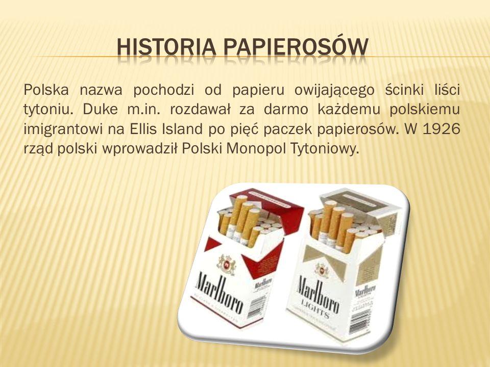 Polska nazwa pochodzi od papieru owijającego ścinki liści tytoniu. Duke m.in. rozdawał za darmo każdemu polskiemu imigrantowi na Ellis Island po pięć