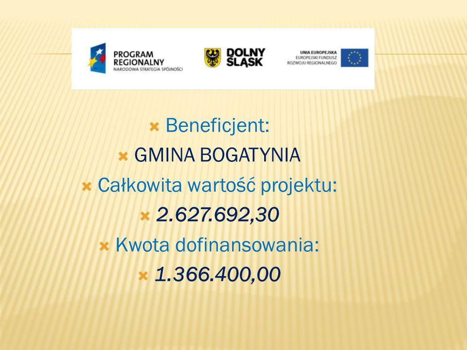 Beneficjent: GMINA BOGATYNIA Całkowita wartość projektu: 2.627.692,30 Kwota dofinansowania: 1.366.400,00