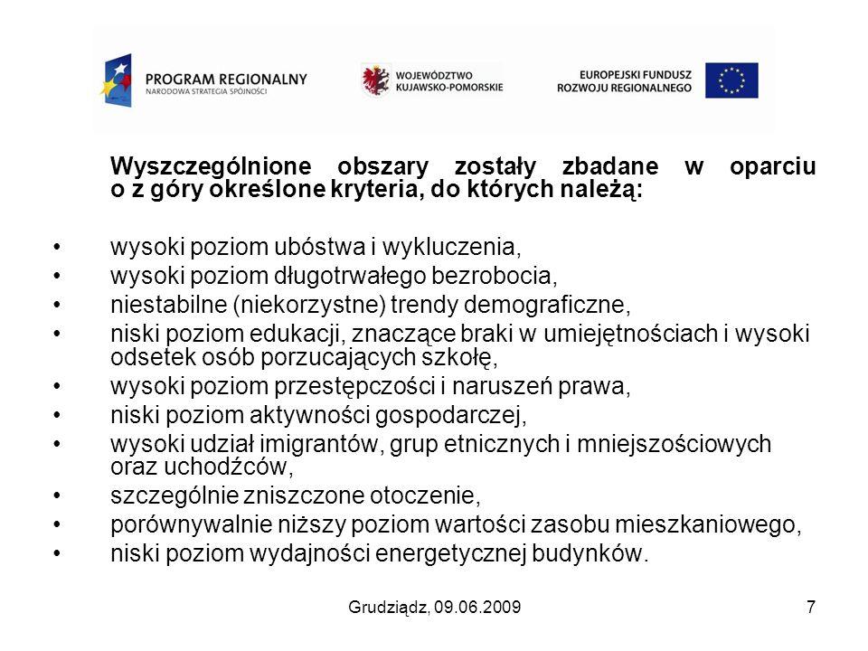 Grudziądz, 09.06.200918 Koncepcja projektu Przebudowa ulic Starego Miasta