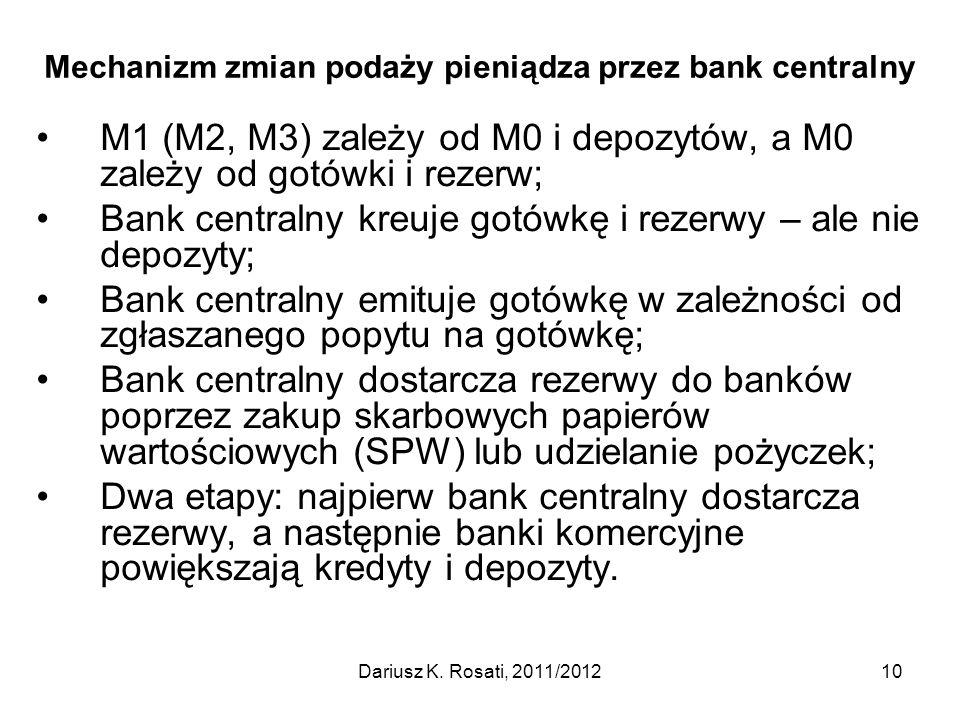 Mechanizm zmian podaży pieniądza przez bank centralny M1 (M2, M3) zależy od M0 i depozytów, a M0 zależy od gotówki i rezerw; Bank centralny kreuje got