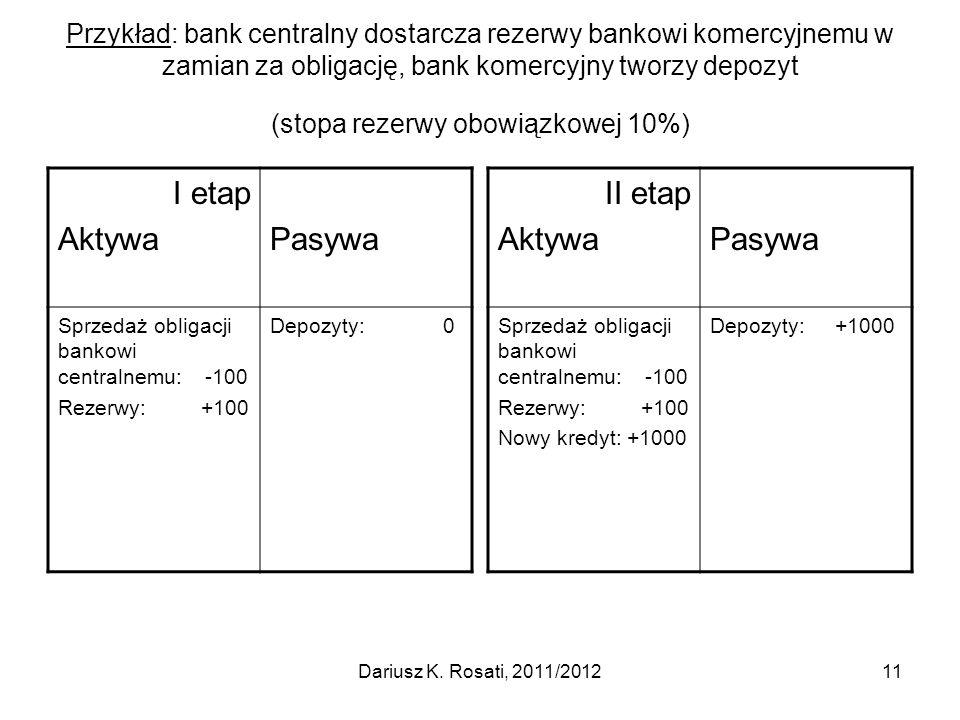 Przykład: bank centralny dostarcza rezerwy bankowi komercyjnemu w zamian za obligację, bank komercyjny tworzy depozyt (stopa rezerwy obowiązkowej 10%)