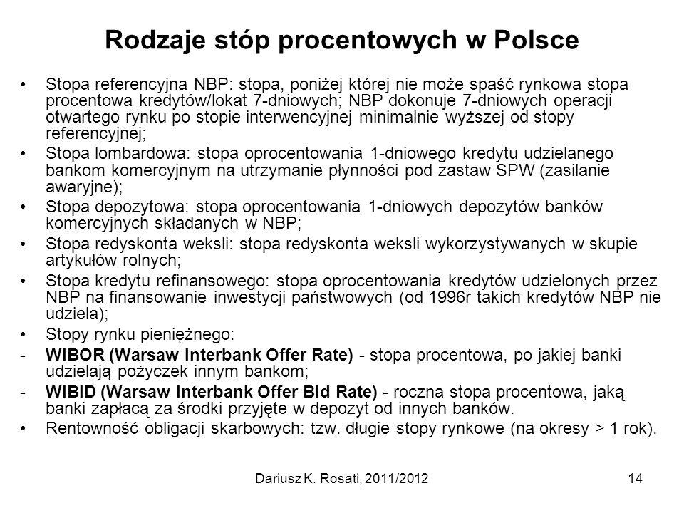 Rodzaje stóp procentowych w Polsce Stopa referencyjna NBP: stopa, poniżej której nie może spaść rynkowa stopa procentowa kredytów/lokat 7-dniowych; NB